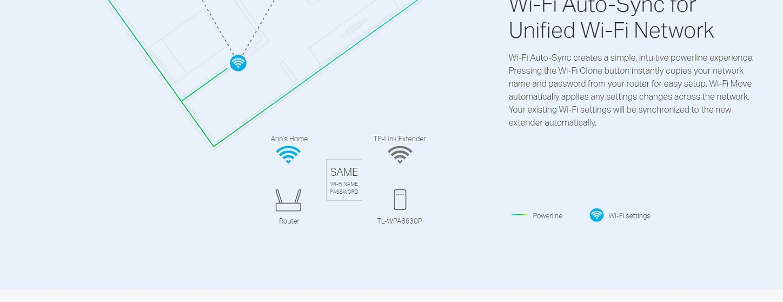 TP-Link TL-WPA8630P Addon Dual Band Wireless Passthrough Powerline AC1350  AV1300